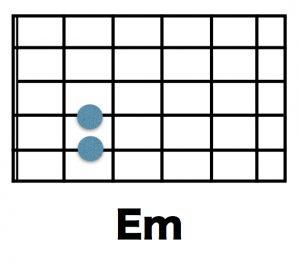 Emコード